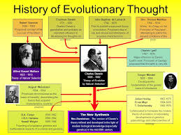 evolution over time aims must be able to state the observations  history of evolutionary thought hebert spencer 1820 1903 proposed concept of the survival of