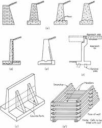 Small Picture Chapter 11 Retaining Walls Engineering360