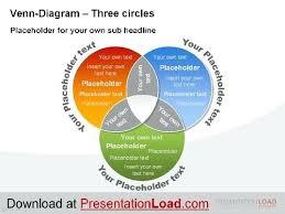 Three Venn Diagram Pdf Template For Venn Diagram Bogazicialuminyum Com