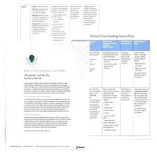 Narrative Point Of View Download Character Worksheets Lesson