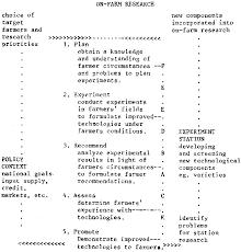 Linking design process to customer satisfaction through virtual     The National Academies Press