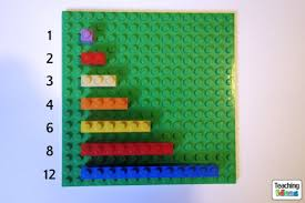 Chart Of Lego Pieces Ways To Use Lego In The Classroom Teaching Ideas