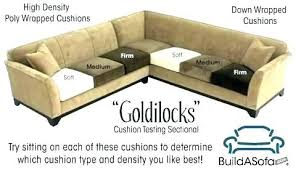 sofa replacement cushions cushions on