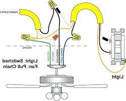 what is the blue wire on a ceiling fan ceiling fan installation instructions blue wire inspirational