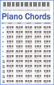 Piano Code Chart Credible Piano Tab Chart 2019