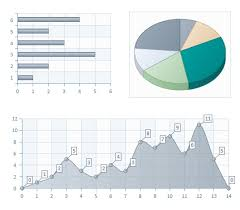 Bcgsoft Feature Tour General Chart Features