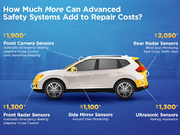Vehicle Repair Cost Comparison Chart New Auto Safety Technologies Push Repair Bills Up Ieee