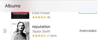 Taylor Swift Itunes Chart Itunes Charts Tumblr
