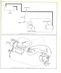 golf cart lights wiring diagram melex golf cart wiring diagram batteries ewiring harley davidson gas golf cart wiring diagram maker