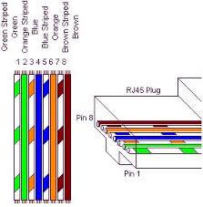 wiring diagram for gigabit ethernet wiring image images of gigabit ether wiring diagram wire images automotive on wiring diagram for gigabit ethernet