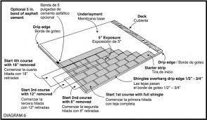 architectural shingles installation. Beautiful Shingles GlassMaster Installation Diagram 6 In Architectural Shingles U