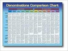 Denominations Comparison 9781890947347 Amazon Com