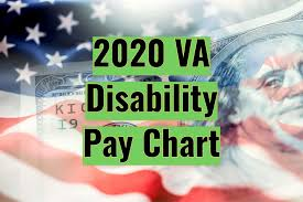 2020 Va Disability Pay Chart Va Claims Insider
