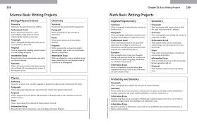 written text analysis essay shorthand