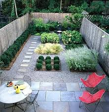 Small Picture Backyard Vegetable Garden Design Plans London Vegetable Garden