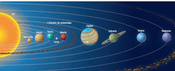 Nuestro Sistema Solar By Crisperez314 On Emaze