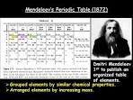 mendeleev's law