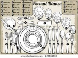 formal dining place setting picture. setting place formal placemat. informal mat. placement plate napkins. dining picture a