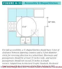 Kitchen Design Principles New Design Inspiration