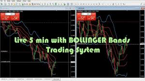 Bollinger Bands 5 Minute Chart Live 5 Min With Bollinger Bands Trading System In Metatrader Mt4 Forex