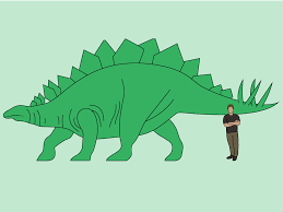 Dinosaur Sizes Comparison Chart Dinosaur Size Comparison Chart