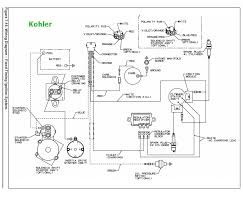 wiring diagram here s the kolher diagram give me a moment to locate the briggs for you please