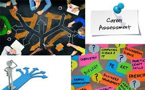 Career Assessments Subject Choice Career Assessments Sollie Prinsloo