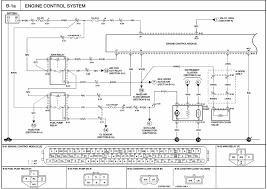 engine wiring engine wiring diagram for kia sportage trailer