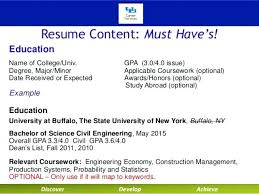 How To List Your Gpa On A Resume How Put A Minor On A Resume