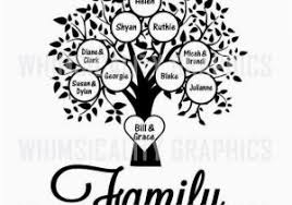 Drawing A Family Tree Template Family Tree Drawing At Paintingvalley Com Explore