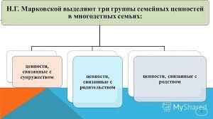 Презентация на тему Актуальность курсовой работы ЦельРаботы  7 7