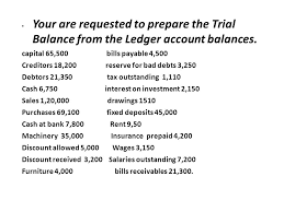 Your are requested to prepare the Trial Balance from the Ledger account balances