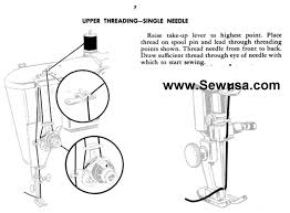 Singer Sewing Machine Threading Guide