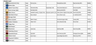 Minitaire Paint Conversion Chart 31 Efficient Citadel Paint Conversion Chart Pdf