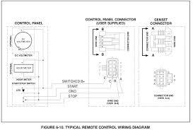 onan 4 5 bgd fb 30502m remote start info needed smokstak Onan Generator Remote Switch Wiring Diagram click image for larger version name connector jpg views 167 size 81 1 onan generator remote start wiring diagram