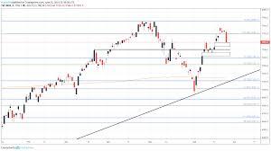 Stock Market Forecast Mu Earnings To Prop Up Nasdaq 100