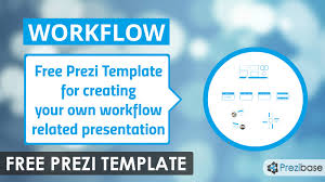 Prezi Resume Template Best Of Free Prezi Templates Prezibase