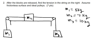 Physics Tension Problems Solved Find The Tension In The Rope If F 30 N M1 3 0 Kg