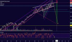 Spy Stock Price And Chart Amex Spy Tradingview