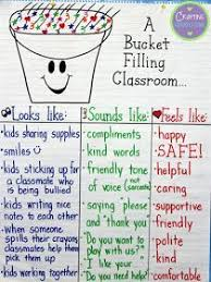 An Anchor Chart A Bucket Filling Classroom Teaching Ideas