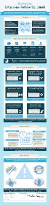 The Art Of The Interview Follow Up Email Infographic Sales Pro