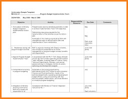 Sample Plan Examples Of Action Plans Sop Proposal 6