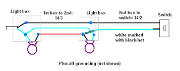 loop at the switch wiring diagram loop image ohw u2022 view topic electrical switch loop two light fixtures on loop at the switch wiring diagrams
