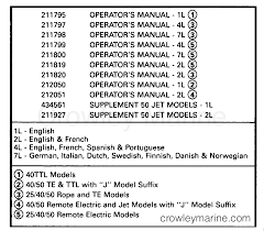 Literature Chart 1992 Johnson Outboards 40 Tj40elenm
