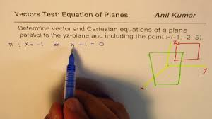 determine vector and cartesian equation of plane parallel to yz plane passing through point 1 2