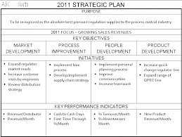 simple one page business plan template sample business plan template excel simple the art of format