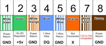 rj45 wiring diagram wiring diagram ether cable color coding diagram the inter centre rj45 cat 6