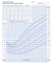 Body Index Chart Body Mass Index Chart 2