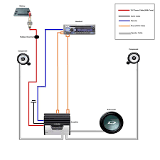 amplifier wiring diagram car audio and cars picturesque subwoofer how to bridge two amps together at Car Dual Amplifier Wiring Diagram