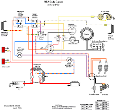 wiring diagram 82 series only cub cadets Cub Cadet 128 Wiring Diagram Cub Cadet 128 Wiring Diagram #49 1972 Cub Cadet 128